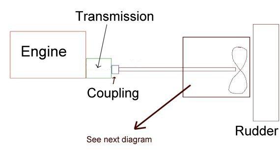 cutlass bearing replacement downeaster. Black Bedroom Furniture Sets. Home Design Ideas
